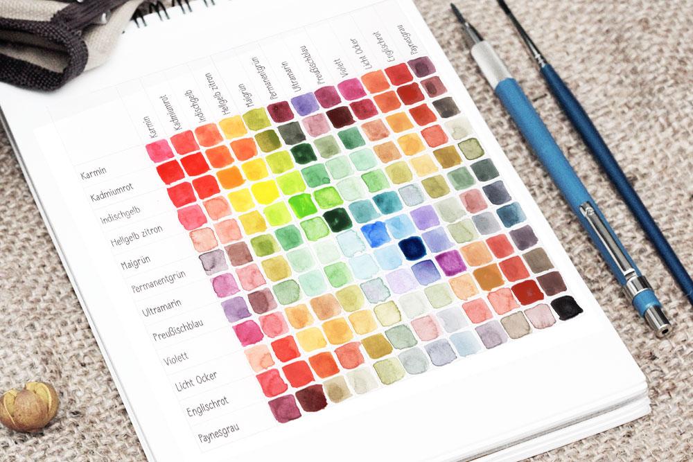 Die Farbkarte