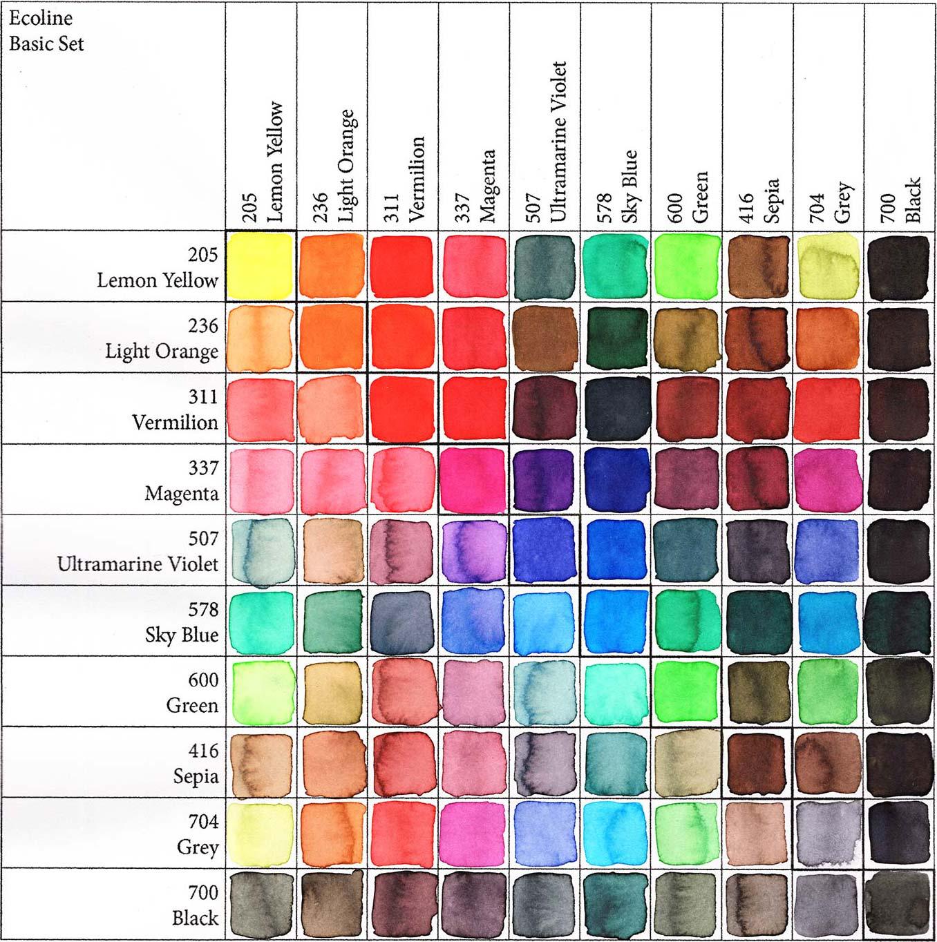 Lerne Deine Farben Kennen