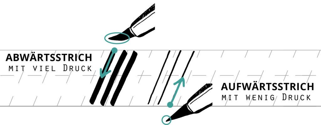 Abwärts- und Aufwärtsstriche, Kalligrafie-Effekt